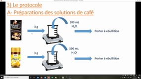 TP3 extraction liquide-liquide